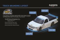 NASCAR Truck-Playoffs 2017: Markierungen an den Autos der Playoff-Teilnehmer