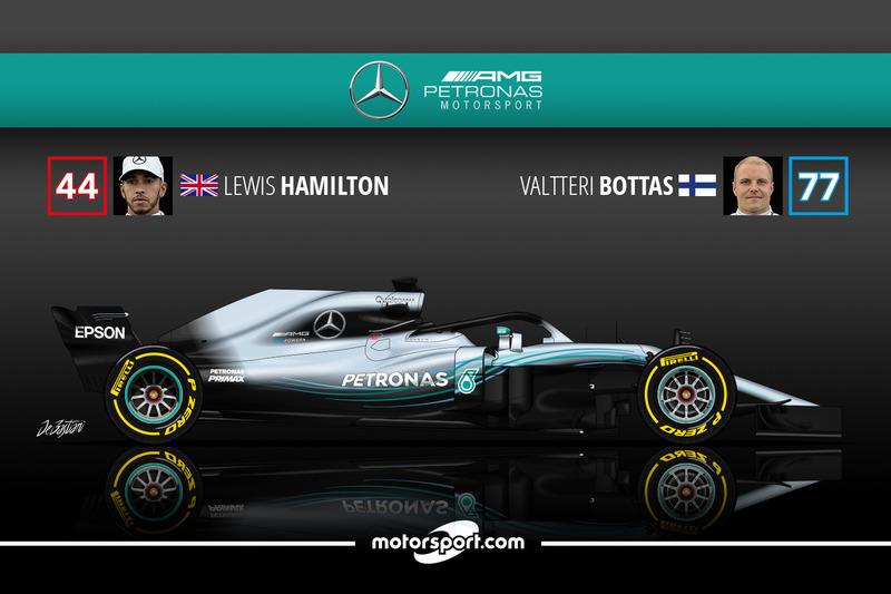 Lewis Hamilton 5 Valtteri Bottas 4