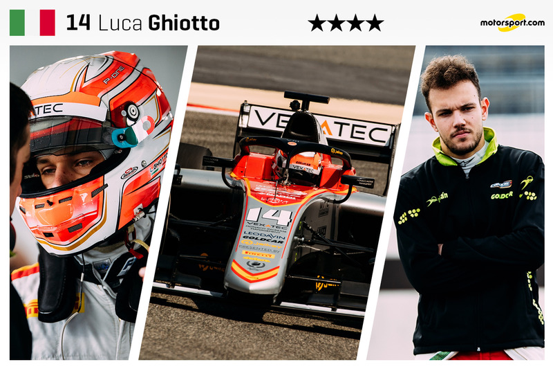 Luca Ghiotto - 23 ans