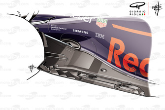 Plancher de la Red Bull Racing RB14, GP du Mexique