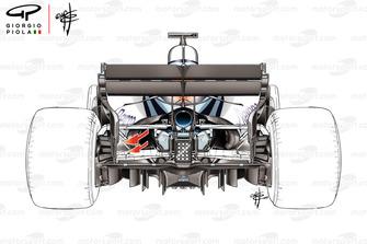 Ouvertures de la carrosserie de la Williams FW41