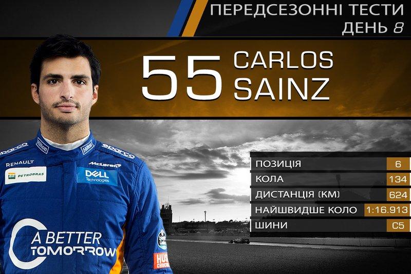 6. Карлос Сайнс