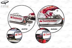 Ferrari SF70H vergelijking van de voorvleugel