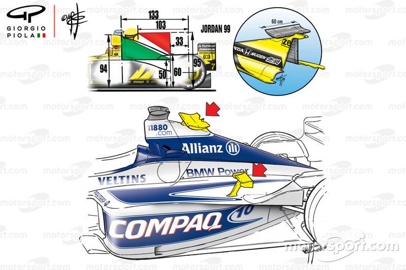 Aletines adicionales en el Williams FW22 del GP de Mónaco 2000