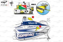 Alas adicionales Williams FW22, GP de Mónaco