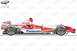 Toyota TF106 side view
