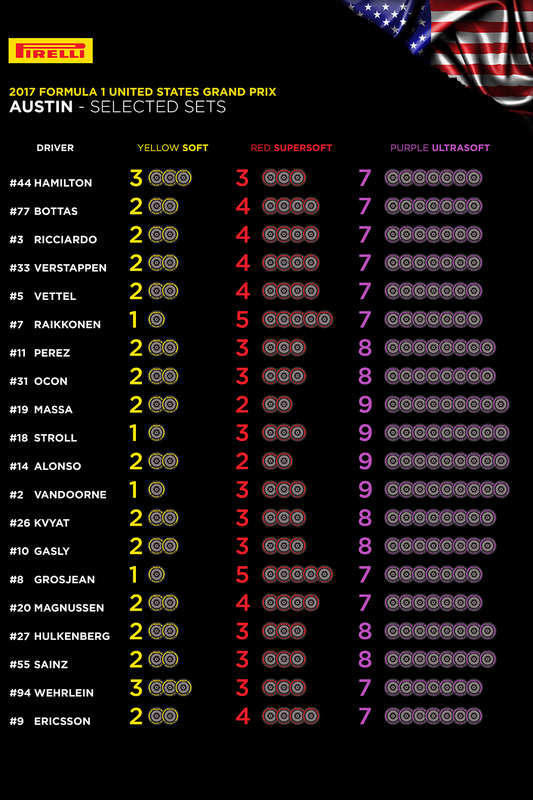f1-united-states-gp-2017-selected-tyre-sets-per-driver.jpg