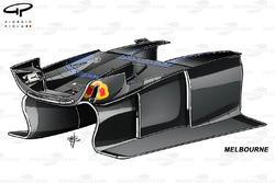 Red Bull RB13 Melbourne turning vanes detail