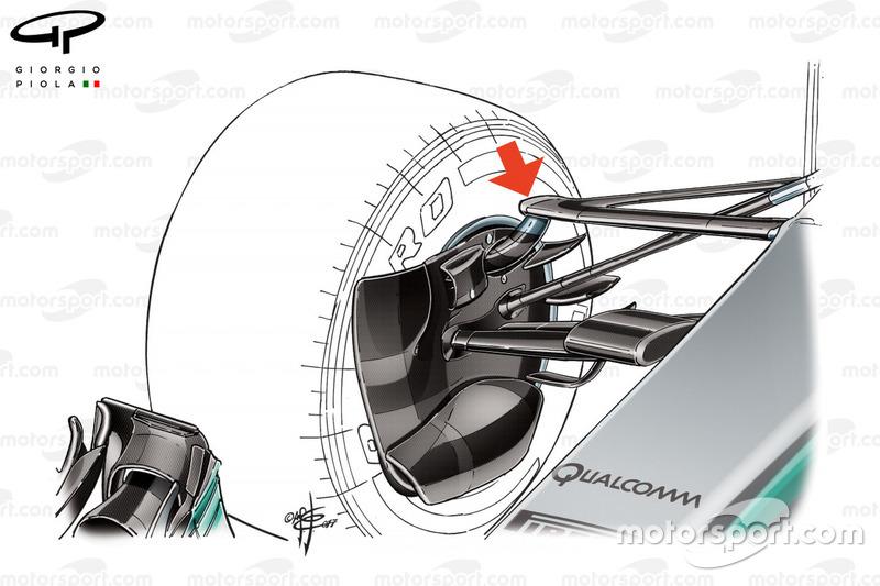 Mercedes W08: la sospensione anteriore con il pivot
