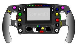 McLaren Honda MP4­-31 steering wheel illustration