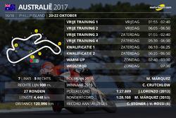 Tijdschema Grand Prix van Australië MotoGP