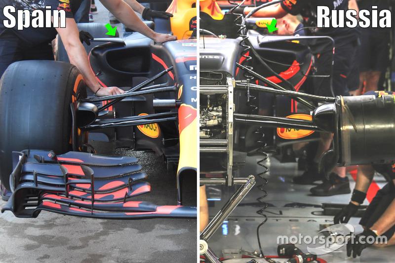 Бокові понтони Red Bull RB13