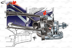 Red Bull RB4 2008 front brake and suspension