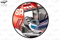 Toro Rosso STR10 monkey seat