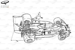 Общая схема Brabham BT44B 1975 года