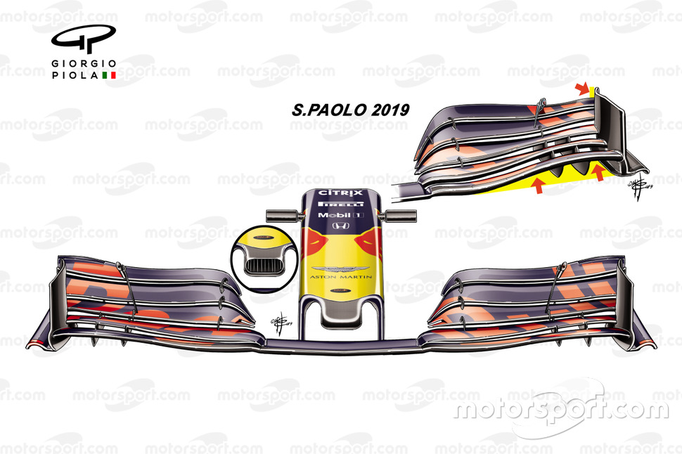 Red Bull Racing RB15 front wing comparison Brazilian GP