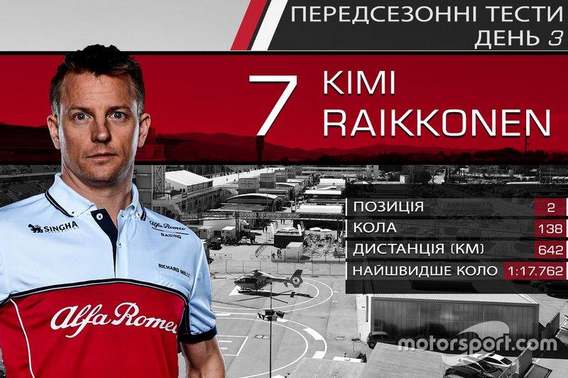 2. Кімі Райкконен