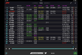 F1 live timing screenshots
