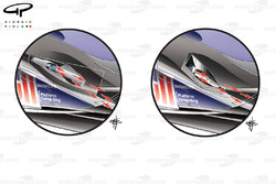 Red Bull RB8 exhaust comparison, arrows show deviation of exhaust plume depending on configuration
