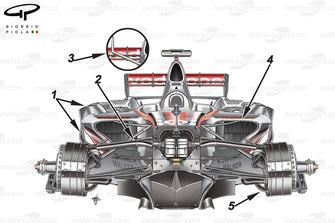 McLaren MP4-22 front view