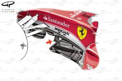 Ferrari SF16-H chassis winglets (arrowed)