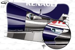 Williams FW35 exhausts comparison