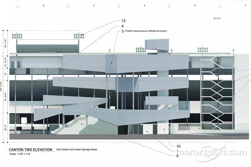 Propuesta de cambios para el Phoenix International Raceway