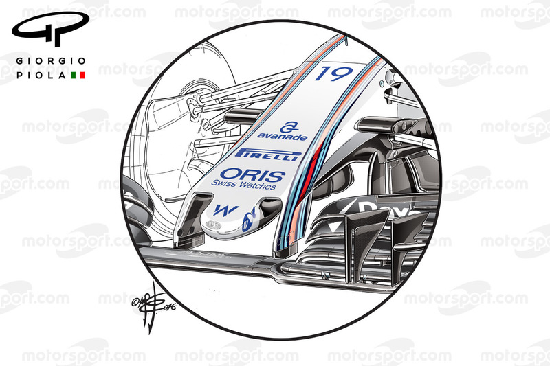 WIlliams FW38, il muso portato al GP del Barhain