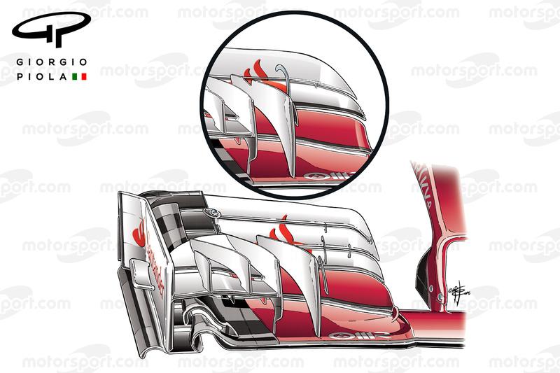 Ferrari SF16H front wing, Shanghai-Sochi comparison