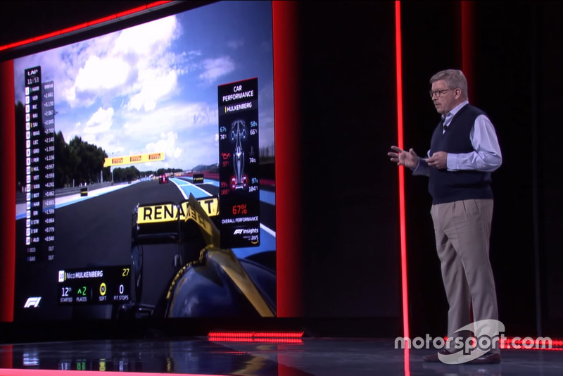Ross Brawn, Formula One Managing Director of Motorsports speak about F1-TV in 2019
