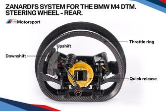 Zanardi'nin BMW M4 DTM direksiyon