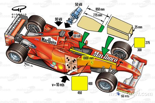 Formule 1 2001