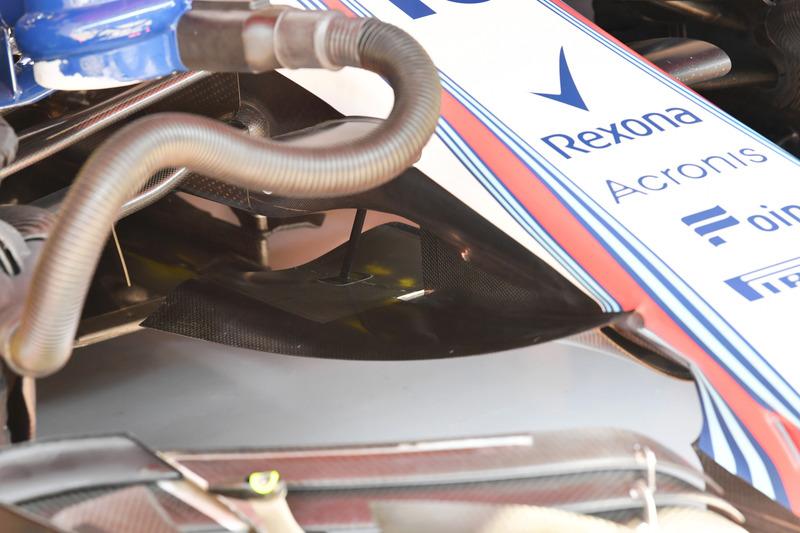 Detalle de la nariz Williams FW41