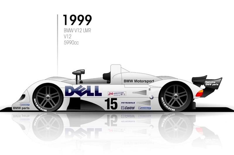 1999: BMW V12 LMR