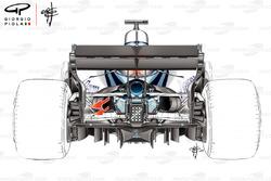 Williams FW41 soğutucu