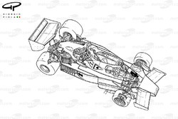 Vue d'ensemble détaillée de la Tyrrell 008