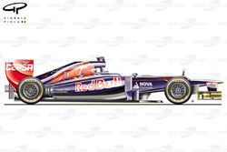 Toro Rosso STR7 side view