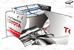 Toyota TF109 2009 Monza rear wing