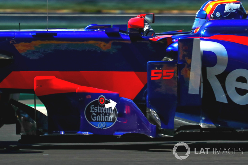 Scuderia Toro Rosso, бокові дефлектори