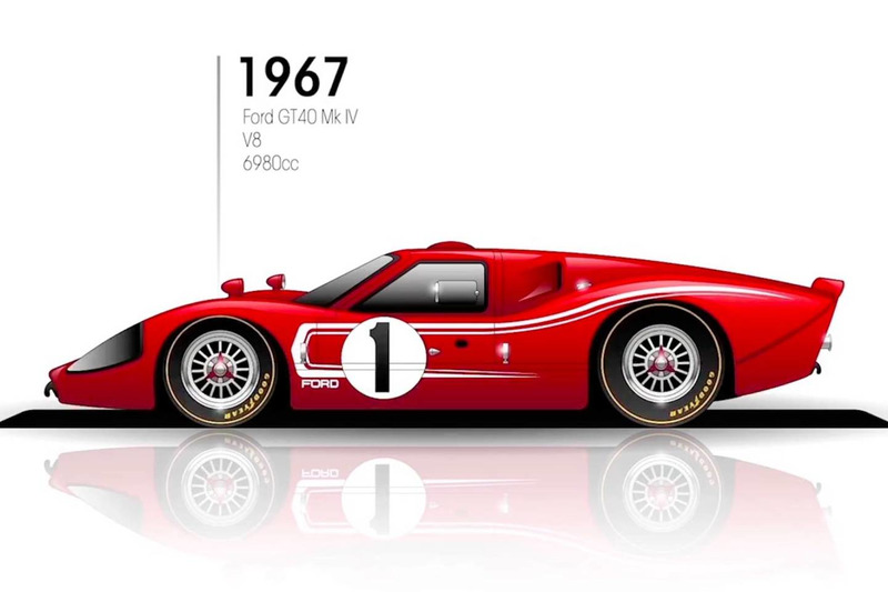 1967: Ford GT40 Mk IV