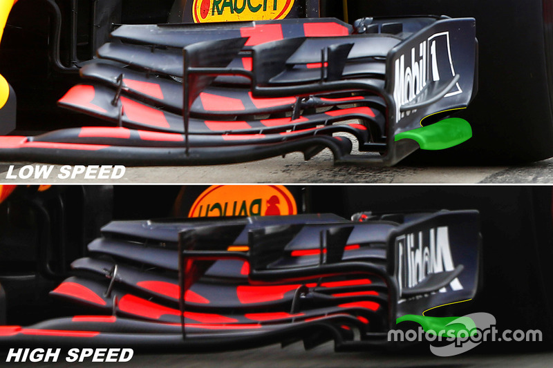 https://cdn-5.motorsport.com/images/mgl/63qAlK82/s8/f1-british-gp-2017-red-bull-racing-front-wing-comparison.jpg