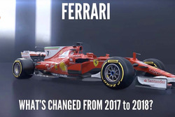 Ferrari SF70H and SF71H comparison video