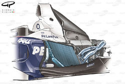 BMW Sauber F1.06 2006 sidepod packaging