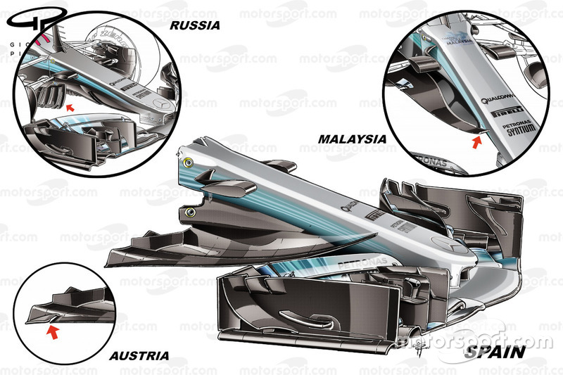 Evolution of the Mercedes W08 nose in 2017