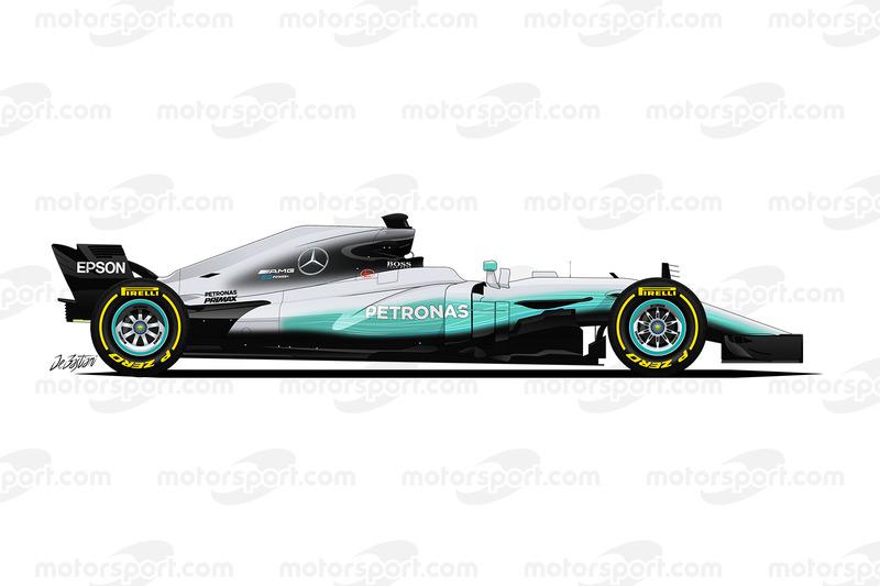 Mercedes F1 W08 Hybrid