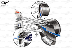 Ferrari F2012 scoopless brake duct, similar to Williams (inset)