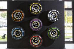 Pirelli P Zero World Münih