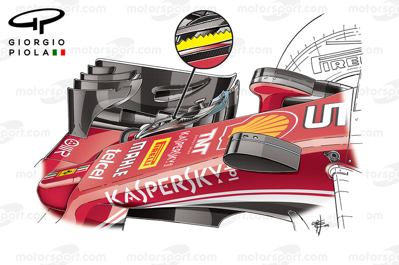 Ferrari SF16-H serrated front wing