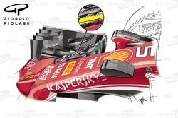 Ferrari SF16-H serrated front wing
