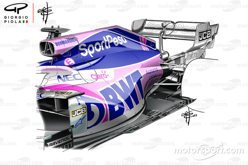 Sidepods Racing Point RP19 (2019)